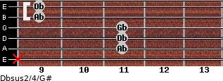 Dbsus2/4/G# for guitar on frets x, 11, 11, 11, 9, 9