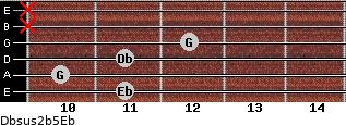 Dbsus2(b5)/Eb for guitar on frets 11, 10, 11, 12, x, x