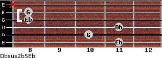 Dbsus2(b5)/Eb for guitar on frets 11, 10, 11, 8, 8, x