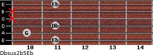 Dbsus2(b5)/Eb for guitar on frets 11, 10, 11, x, x, 11