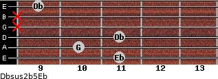 Dbsus2(b5)/Eb for guitar on frets 11, 10, 11, x, x, 9