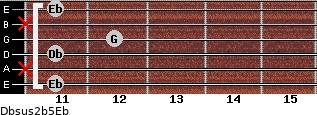 Dbsus2(b5)/Eb for guitar on frets 11, x, 11, 12, x, 11