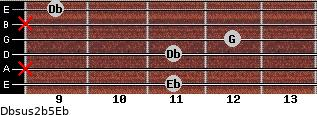 Dbsus2(b5)/Eb for guitar on frets 11, x, 11, 12, x, 9