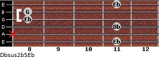 Dbsus2(b5)/Eb for guitar on frets 11, x, 11, 8, 8, 11
