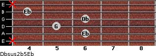 Dbsus2(b5)/Eb for guitar on frets x, 6, 5, 6, 4, x