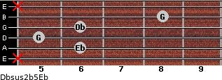 Dbsus2(b5)/Eb for guitar on frets x, 6, 5, 6, 8, x