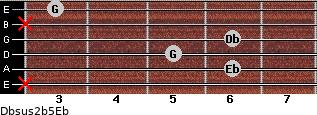 Dbsus2(b5)/Eb for guitar on frets x, 6, 5, 6, x, 3