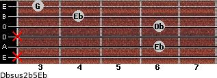 Dbsus2(b5)/Eb for guitar on frets x, 6, x, 6, 4, 3