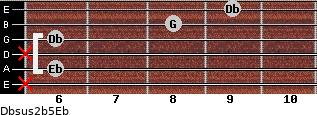Dbsus2(b5)/Eb for guitar on frets x, 6, x, 6, 8, 9
