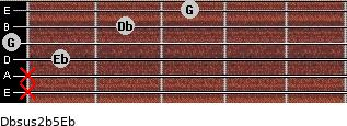 Dbsus2(b5)/Eb for guitar on frets x, x, 1, 0, 2, 3