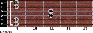 Dbsus4 for guitar on frets 9, 9, 11, 11, 9, 9