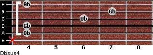 Dbsus4 for guitar on frets x, 4, 4, 6, 7, 4