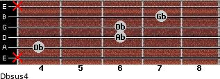 Dbsus4 for guitar on frets x, 4, 6, 6, 7, x
