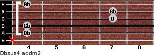 Dbsus4 add(m2) guitar chord