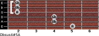Dbsus4(#5)/A for guitar on frets 5, 4, 4, 2, 2, 2