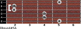 Dbsus4(#5)/A for guitar on frets 5, 4, 4, 2, 2, 5