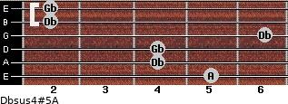 Dbsus4(#5)/A for guitar on frets 5, 4, 4, 6, 2, 2