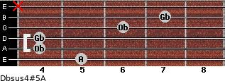 Dbsus4(#5)/A for guitar on frets 5, 4, 4, 6, 7, x