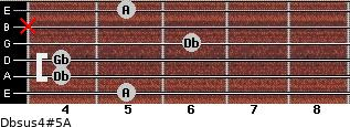 Dbsus4(#5)/A for guitar on frets 5, 4, 4, 6, x, 5