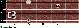 Dbsus4(#5)/A for guitar on frets 5, 4, 4, x, 7, 5
