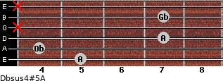 Dbsus4(#5)/A for guitar on frets 5, 4, 7, x, 7, x