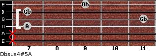 Dbsus4(#5)/A for guitar on frets x, x, 7, 11, 7, 9