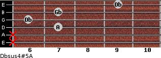 Dbsus4(#5)/A for guitar on frets x, x, 7, 6, 7, 9