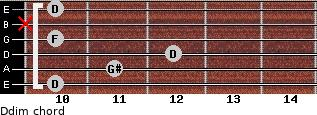 Ddim for guitar on frets 10, 11, 12, 10, x, 10