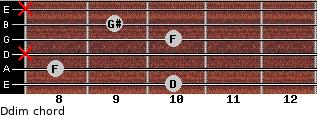 Ddim for guitar on frets 10, 8, x, 10, 9, x