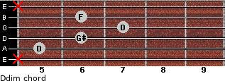 Ddim for guitar on frets x, 5, 6, 7, 6, x