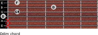 Ddim for guitar on frets x, x, 0, 1, 3, 1