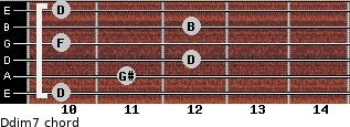 Ddim7 for guitar on frets 10, 11, 12, 10, 12, 10