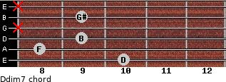 Ddim7 for guitar on frets 10, 8, 9, x, 9, x