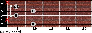 Ddim7 for guitar on frets 10, x, 9, 10, 9, x