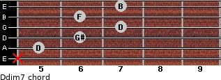 Ddim7 for guitar on frets x, 5, 6, 7, 6, 7