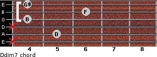 Ddim7 for guitar on frets x, 5, x, 4, 6, 4