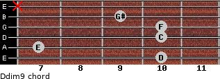 Ddim9 for guitar on frets 10, 7, 10, 10, 9, x