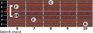 Ddim9 for guitar on frets 10, 7, 6, x, 6, 8