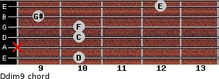 Ddim9 for guitar on frets 10, x, 10, 10, 9, 12