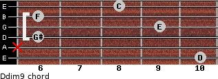Ddim9 for guitar on frets 10, x, 6, 9, 6, 8