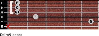 Ddim9 for guitar on frets x, 5, 2, 1, 1, 1
