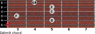 Ddim9 for guitar on frets x, 5, 3, 5, 5, 4