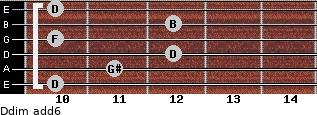 Ddim(add6) for guitar on frets 10, 11, 12, 10, 12, 10