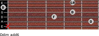 Ddim(add6) for guitar on frets x, 5, 3, 4, 0, 4