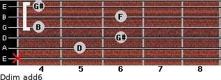 Ddim(add6) for guitar on frets x, 5, 6, 4, 6, 4