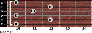 Ddom13 for guitar on frets 10, 12, 10, 11, 12, 10