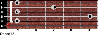Ddom13 for guitar on frets x, 5, 9, 5, 7, 5