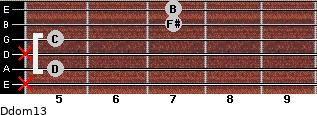 Ddom13 for guitar on frets x, 5, x, 5, 7, 7