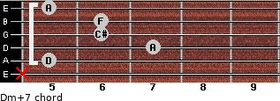 Dm(+7) for guitar on frets x, 5, 7, 6, 6, 5