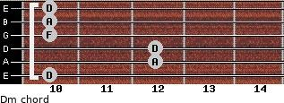Dm for guitar on frets 10, 12, 12, 10, 10, 10
